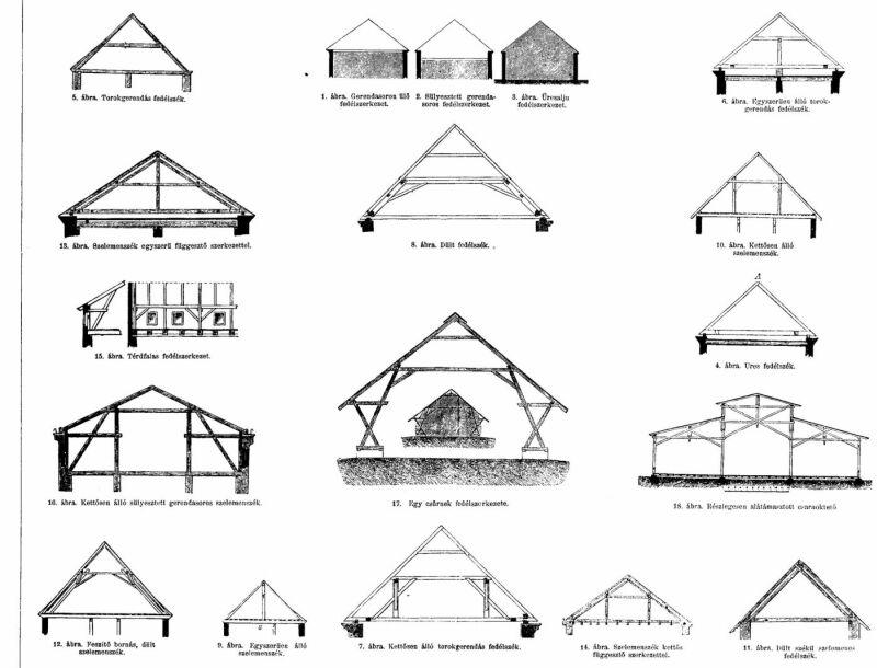 Tetőszerkezet típusok